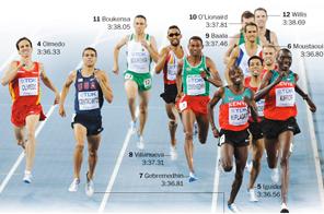 c67d763a9eb0 Olympic hopeful – Matt Centrowitz Jr – Guyanese roots