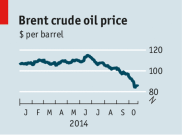 Crude oil prices -2014