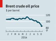 Crude oil prices -2014