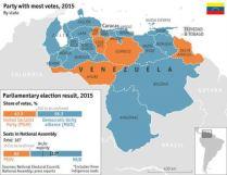 Venezuela_elections 2015